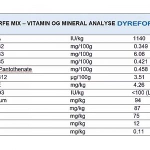 V.I.P storfe mix i 18 kg blokk